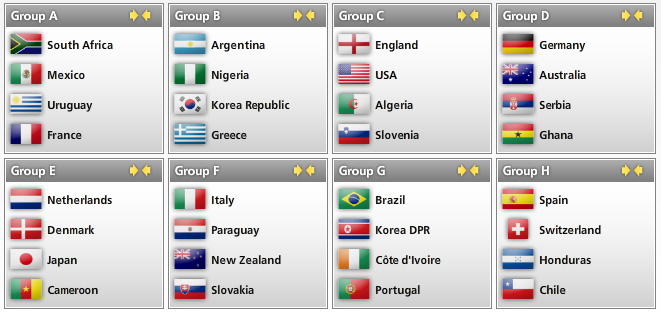 FIFA World Cup 2010 South Africa Groups